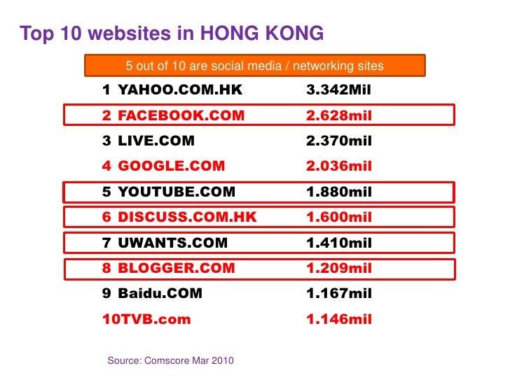 http www uwants com hk