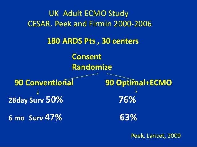 ECMO Literature Summaries - Life in the Fast Lane Medical Blog