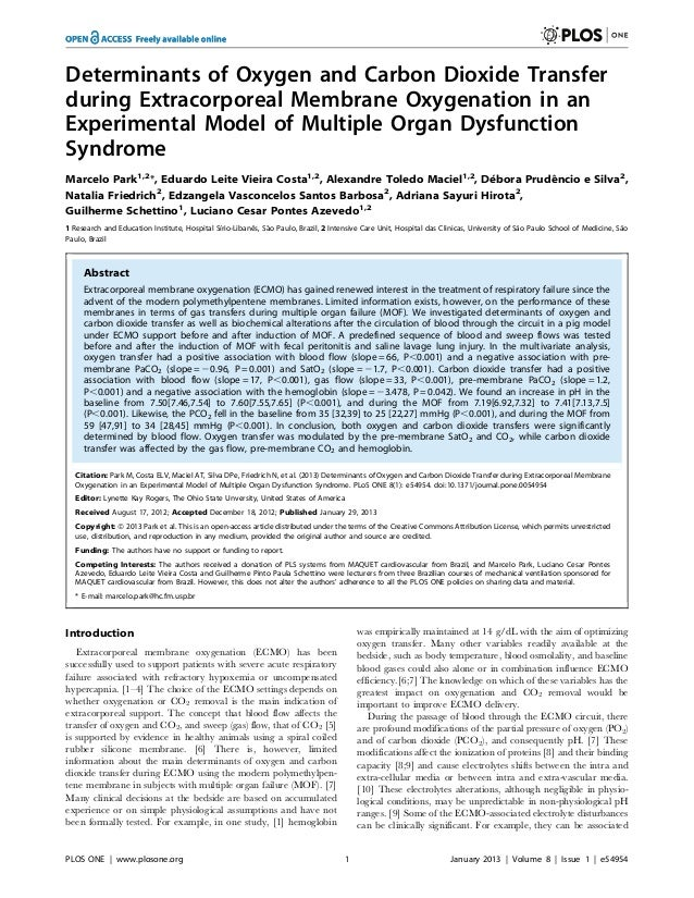Determinants of Oxygen and Carbon Dioxide Transferduring Extracorporeal Membrane Oxygenation in anExperimental Model of Mu...