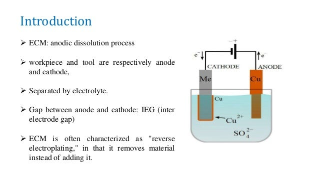 Electro chemical machining parameters