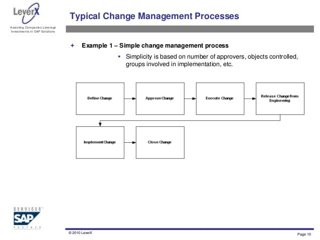 change management process document template - engineering change management overview and best practices
