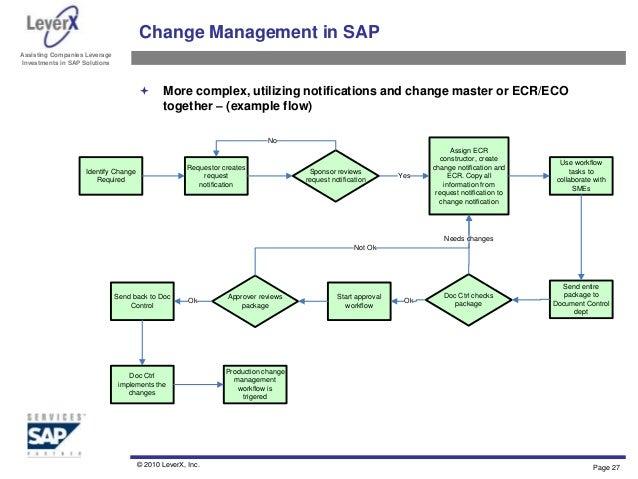 process flow diagram change management engineering change notice process flow tips electrical wiring  engineering change notice process flow