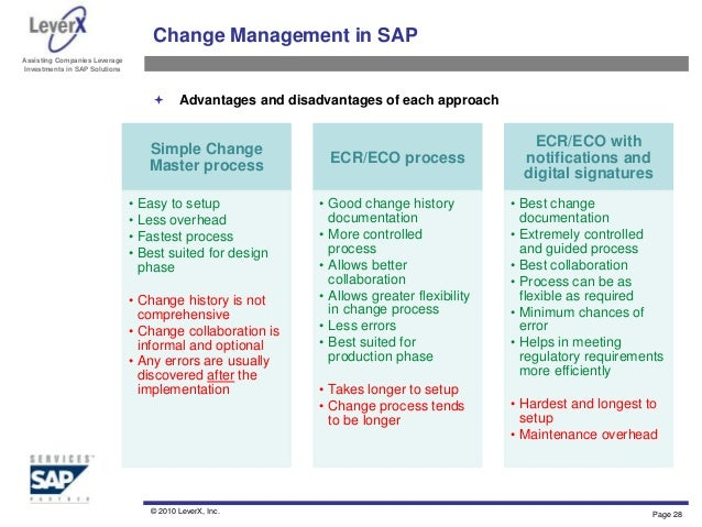 Engineering Change Management - Overview and Best Practices Easy Signatures To Copy