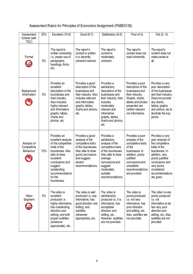 economic formative assignment Using rubrics in economics author links open overlay panel kimmarie mcgoldrick a brian peterson b show more  one incorporates the rubric as a formative component of an assignment and the other is used solely by the instructor as a guide for the development of course materials.