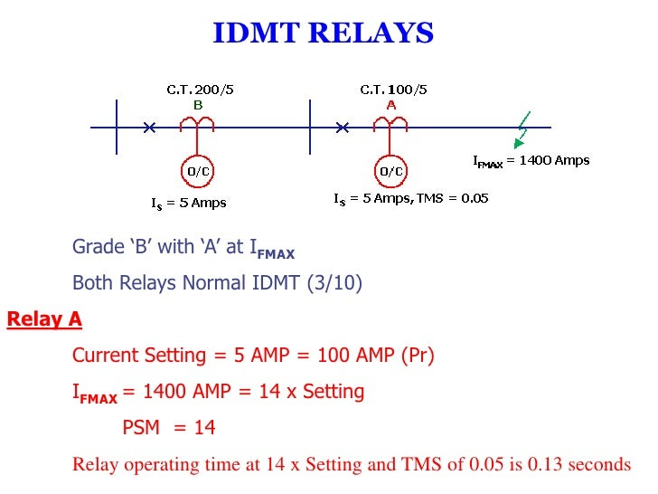 ECNG 6503 #2 Idmt Relay Wiring Diagram on inverse time overcurrent relay, definite time overcurrent relay, electromechanical relay, earth fault relay, target electro mechanical relay,