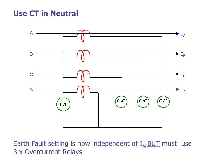 Idmt relay circuit diagram library of wiring diagram ecng 6503 2 rh slideshare net earth fault relay idmt relay connection diagram asfbconference2016 Image collections