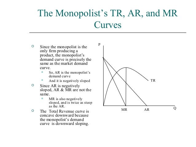 oligopoly monopoly and demand curve A summary of monopolies in 's monopolies & oligopolies  only supplier in the  market, it faces a downward sloping demand curve, the market demand curve.