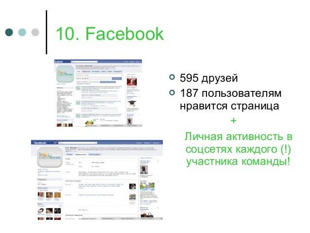 10. Facebook  595 друзей  187 пользователям нравится страница + Личная активность в соцсетях каждого (!) участника коман...