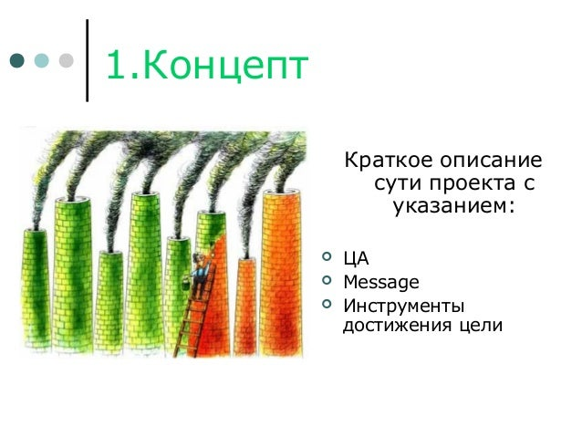 1.Концепт Краткое описание сути проекта с указанием:  ЦА  Message  Инструменты достижения цели