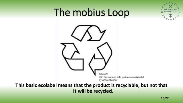 The mobius Loop This basic ecolabel means that the product is recyclable, but not that it will be recycled. 16/27 Source: ...