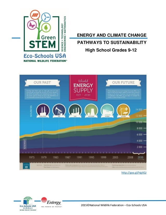 Energy and Climate Change: Pathways to Sustainability | High School G…