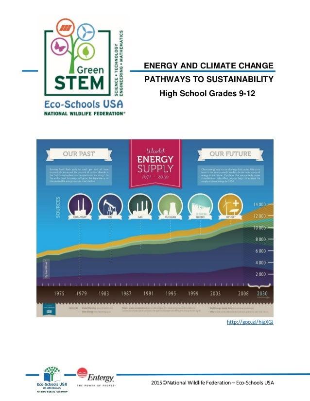2015©National Wildlife Federation – Eco-Schools USA http://goo.gl/higXGJ ENERGY AND CLIMATE CHANGE PATHWAYS TO SUSTAINABIL...