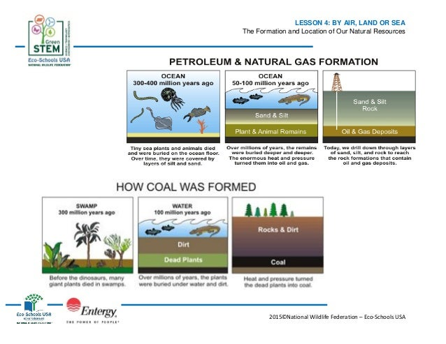 Energy And Climate Change Pathways To Sustainability