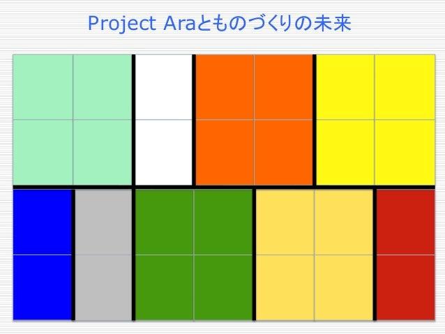 Project Araとものづくりの未来