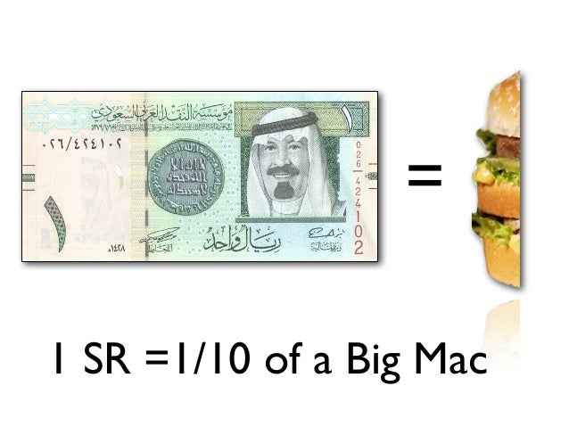 =1 SR =1/10 of a Big Mac