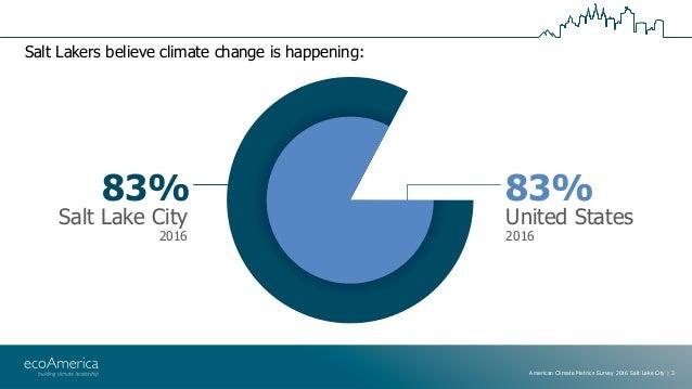American Climate Metrics Survey 2016: Salt Lake City Slide 3