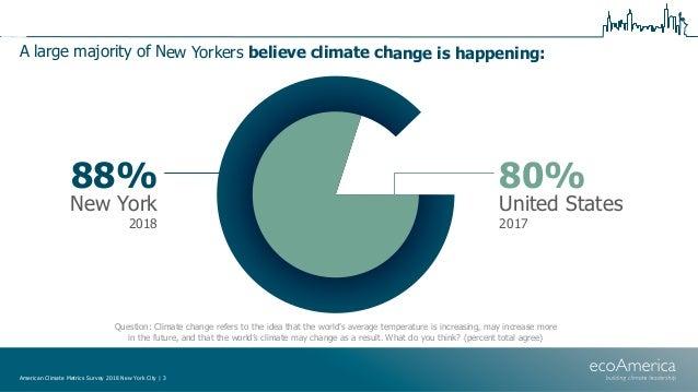 American Climate Metrics Survey 2018: New York City Slide 3