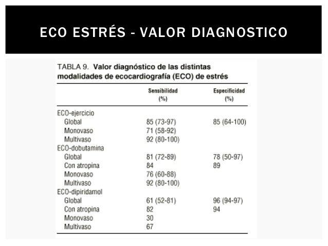ECO ESTRÉS – VIABILIDAD MIOCÁRDICA  El miocardio viable se define como el miocardio con disfunción reversible provocada p...
