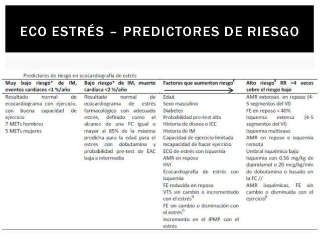 ECO ESTRÉS - CONCLUSIONES  Herramienta bien validada para la detección y evaluación de EAC.  Su valor pronostico ha sido...