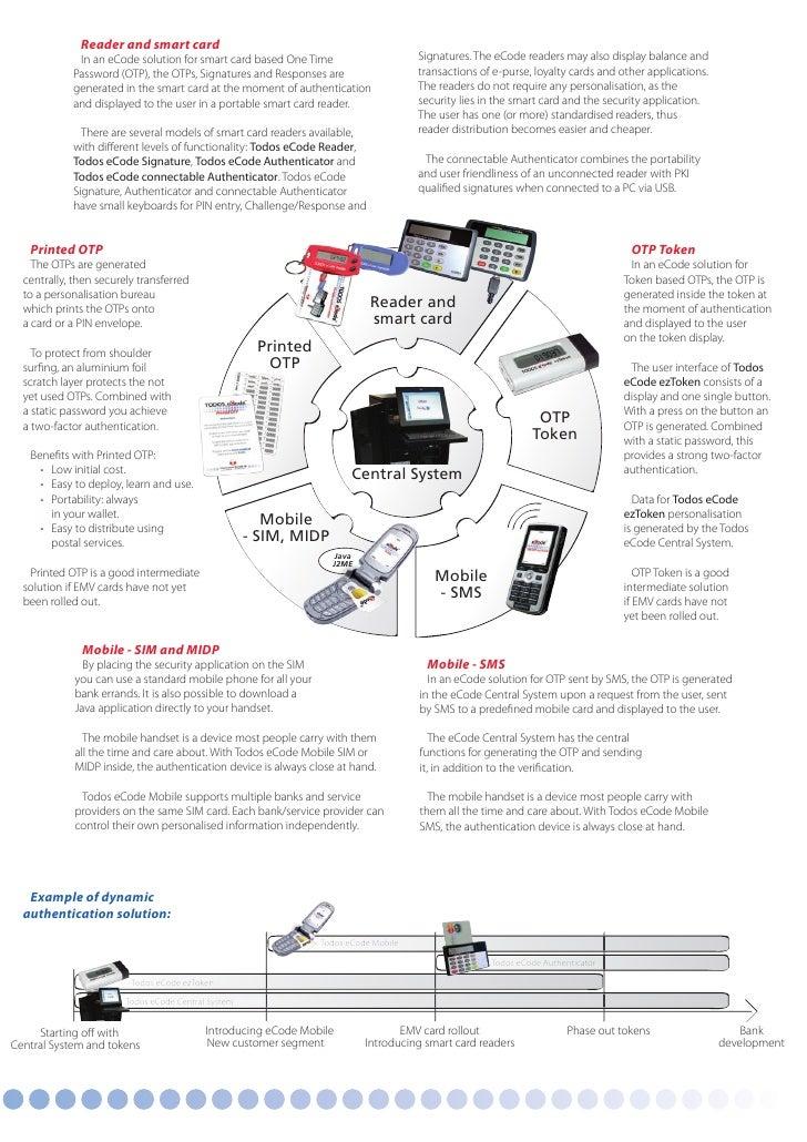 OTP Solution - Mat khau su dung mot lan Slide 3