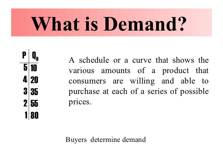 5 4 3 2 1 10 20 35 55 80 A schedule or a curve that shows the various amounts of a product that consumers are willing and ...