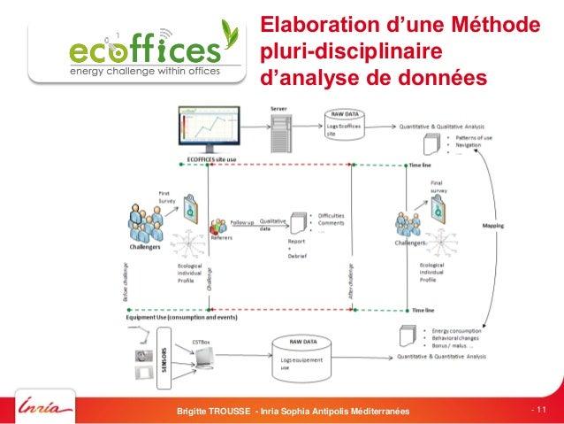 - 11Elaboration d'une Méthodepluri-disciplinaired'analyse de donnéesBrigitte TROUSSE - Inria Sophia Antipolis Méditerranées