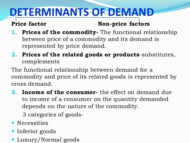 Premise Indicator Words: Determinants Of Demand Ppt. Simplynotes. 2018-12-27