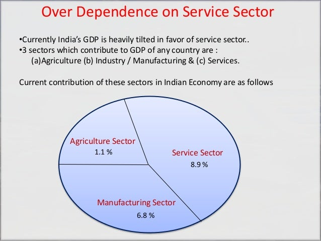 economics and service sector