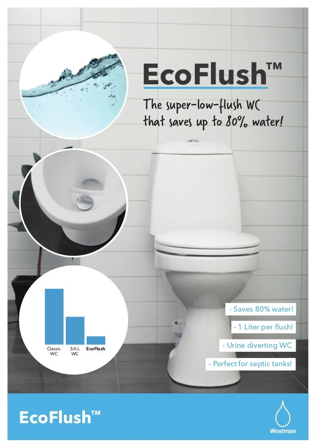 The super-low-flush WC that saves up to 80% water! 6 L 3 L 1 liter 1 L EcoFlush™ Vanliga WC 3/6 L WC EcoFlush Classic WC 3...