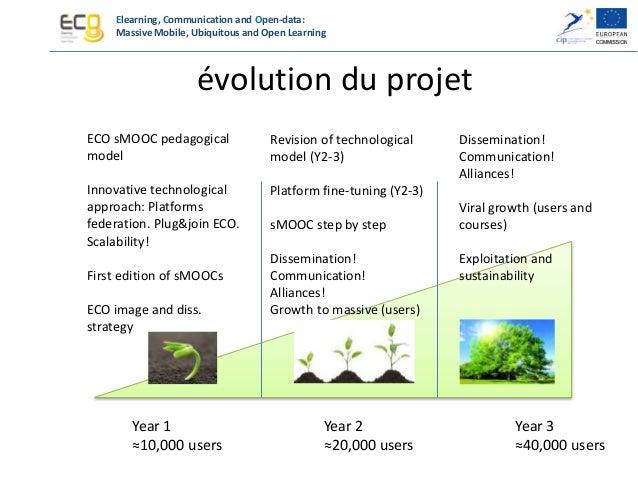 Elearning, Communication and Open-data: Massive Mobile, Ubiquitous and Open Learning Un projet en évolution constante Une ...