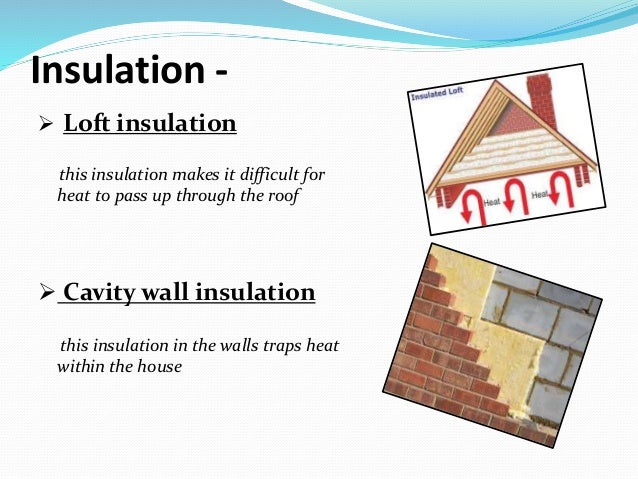 Eco friendly house finall 1 1 for Eco friendly house insulation