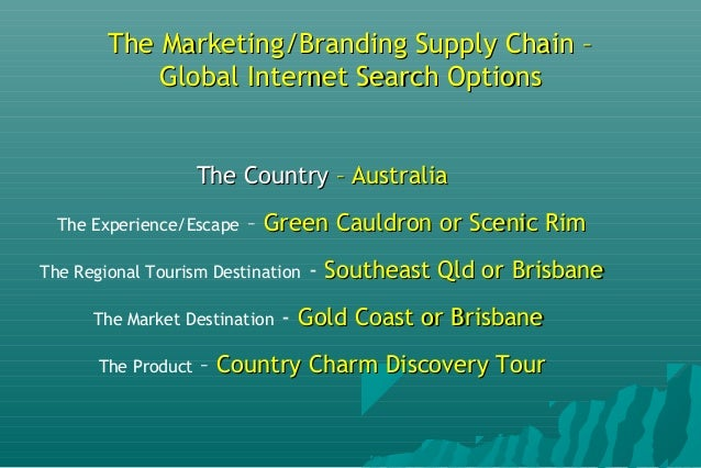 Internet Presence - Yahoo Search Links and RankingInternet Presence - Yahoo Search Links and Ranking## (with advertising o...