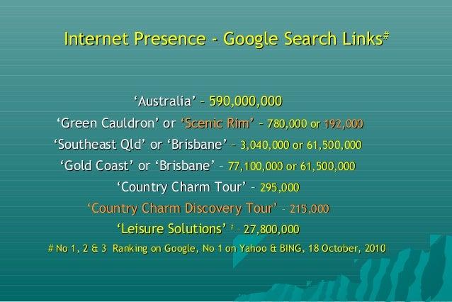 Case StudyCase Study Online (Digital) Marketing OutcomesOnline (Digital) Marketing Outcomes  Profile of product has been ...