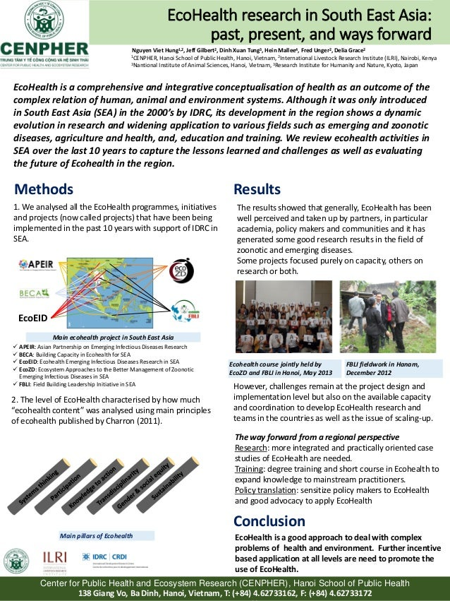 EcoHealth research in South East Asia: past, present, and ways forward Nguyen Viet Hung1,2, Jeff Gilbert2, Dinh Xuan Tung3...
