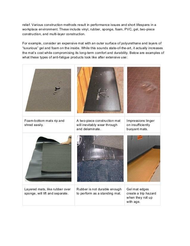 standing mats shop mat varidesk by desk the solutions category