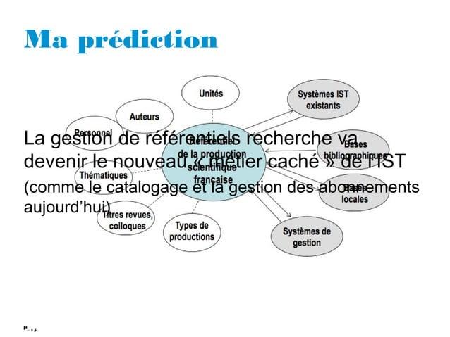 15P_ Ma prédiction La gestion de référentiels recherche va devenir le nouveau «métier caché» de l'IST (comme le cataloga...