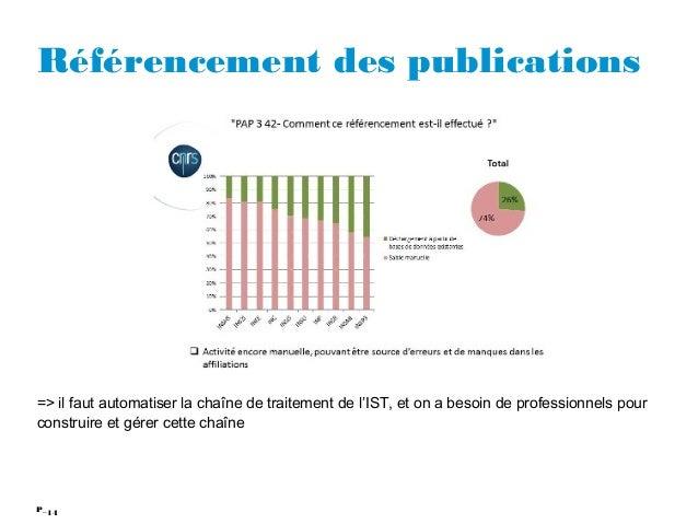 14P_ Référencement des publications => il faut automatiser la chaîne de traitement de l'IST, et on a besoin de professionn...