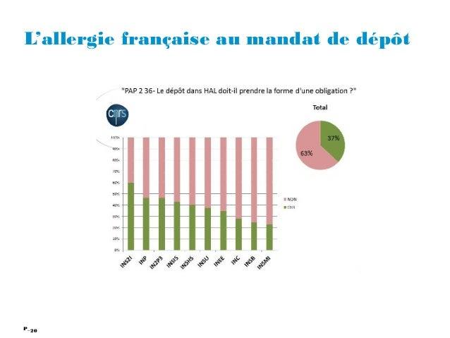 20P_ L'allergie française au mandat de dépôt