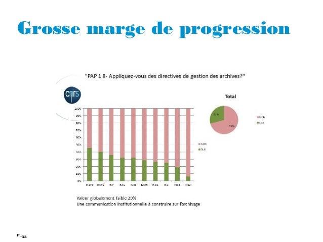 38P_ Grosse marge de progression