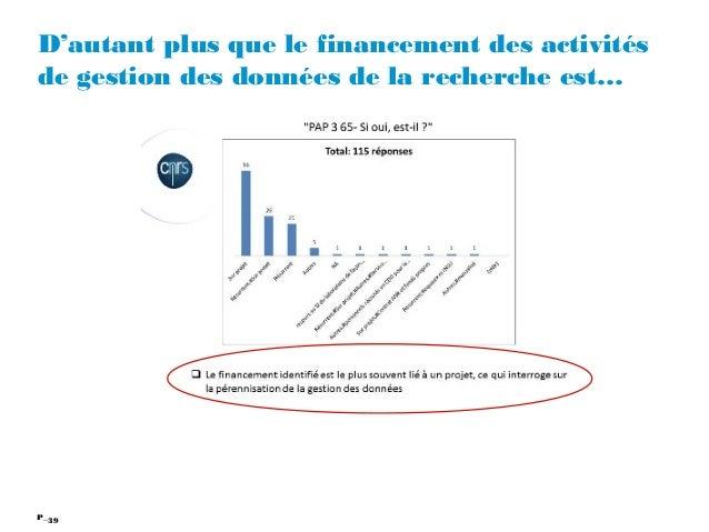 39P_ D'autant plus que le financement des activités de gestion des données de la recherche est…