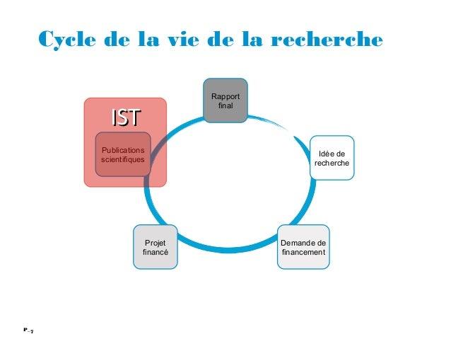 7P_ Cycle de la vie de la recherche Idée de recherche Demande de financement Projet financé Rapport final Publications sci...