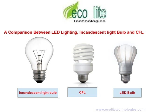 A Comparison Between Led Lighting Incandescent Light Bulb