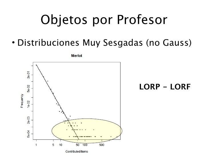 Objetos por Profesor • Distribuciones Muy Sesgadas (no Gauss)                                LORP - LORF
