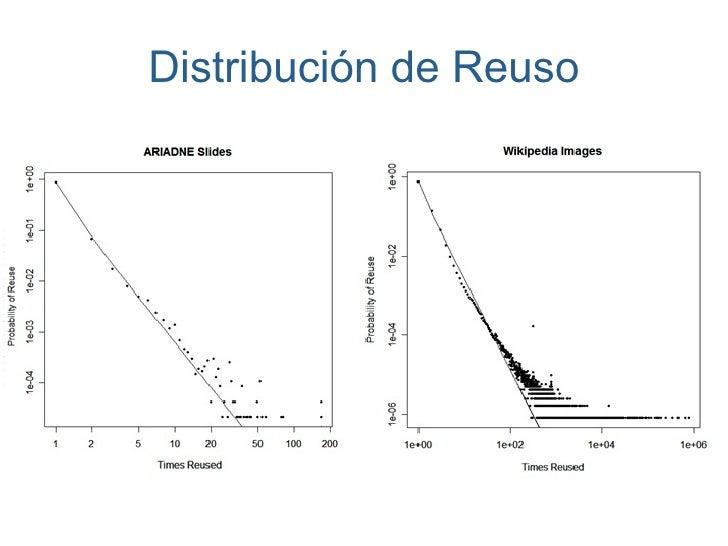 Distribución de Reuso