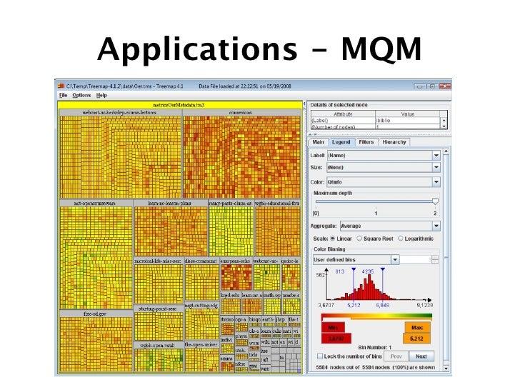 Applications - MQM
