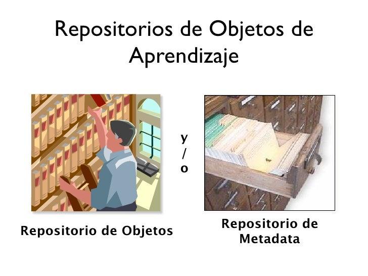 Repositorios de Objetos de            Aprendizaje                            y                          /                 ...