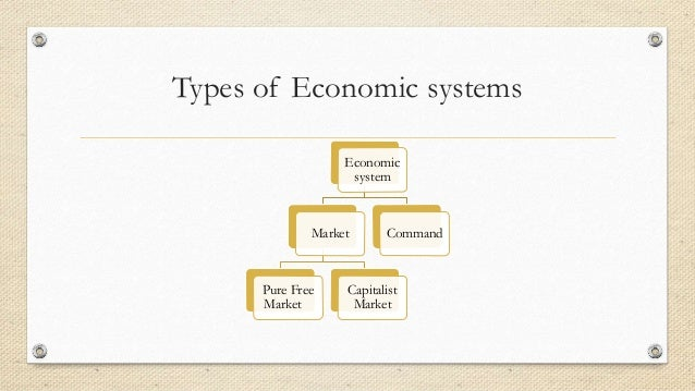Difference Between Natural Resource Economics And Environmental Economics