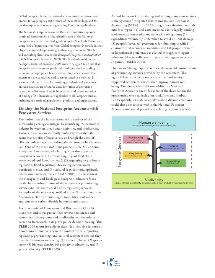 Global Footprint Network initiated a consensus, committee-based          A third framework to analyzing and valuing ecosys...
