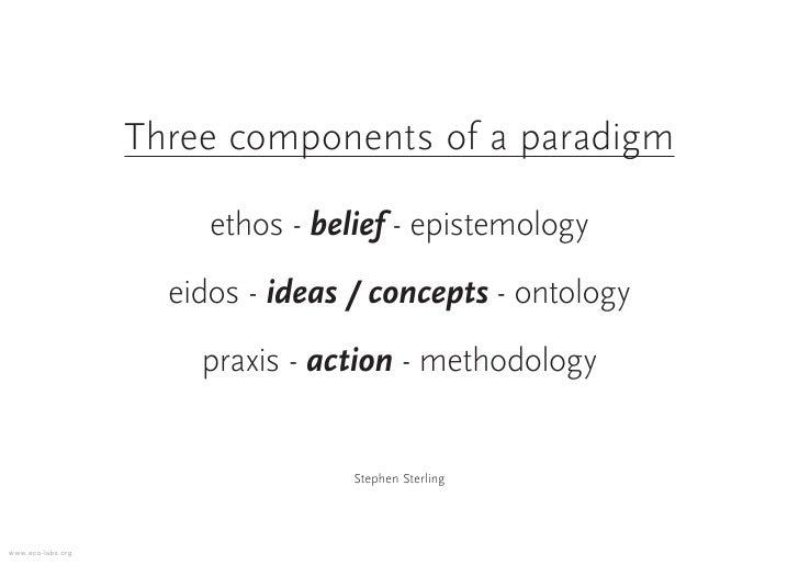 Three components of a paradigm                          ethos - belief - epistemology                       eidos - ideas ...