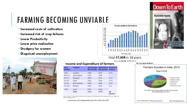 FARMING BECOMING UNVIABLE        Increased costs of cultivation Increased risk of crop failures Lower Productivity L...